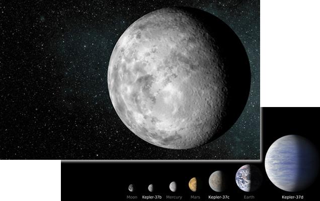 Semana - 1310 - 3 Exoplanets