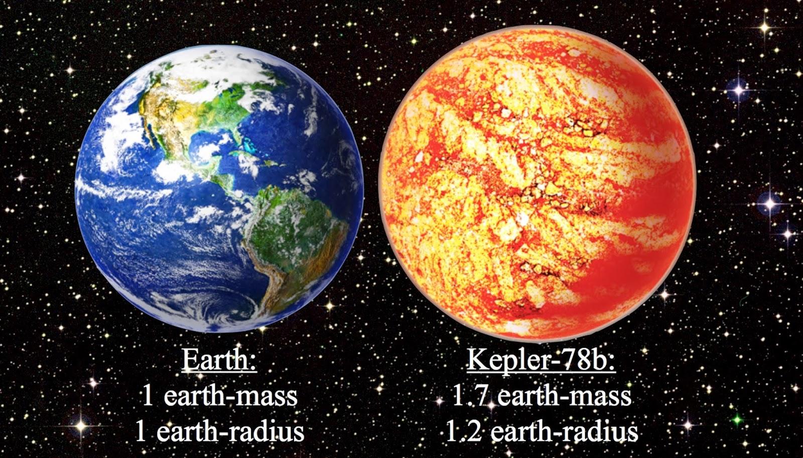 Semana -1348 - 1 Kepler-78b